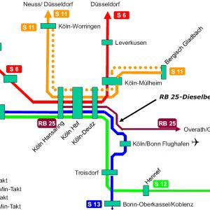 Entwicklungsperspektive S-Bahn 2020