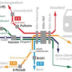 Linienplan S-Bahnen im REK